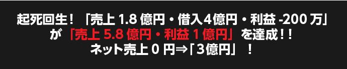 観光ビジネスcom_成功事例_03