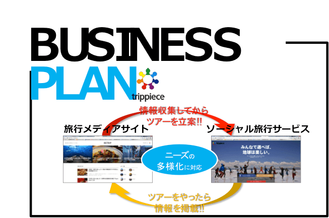 img-business